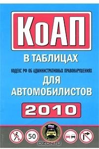 Кодекс Российской Федерации об административных правонарушениях для автомобилистов