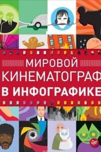 Мировой кинематограф в инфографике