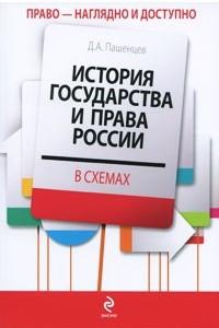 История государства и права России в схе