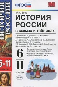 История России в схемах и таблицах. 6-11 классы